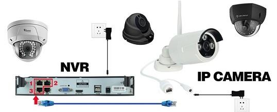آموزش راه اندازی چند دوربین مداربسته مختلف در NVR